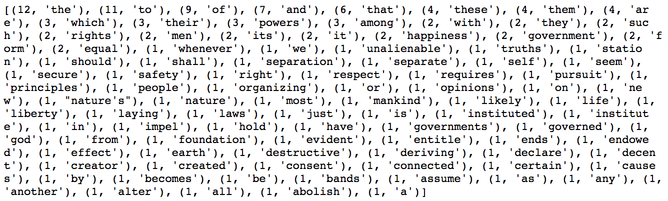 Python Word Count (Filter out Punctuation, Dictionary Manipulation