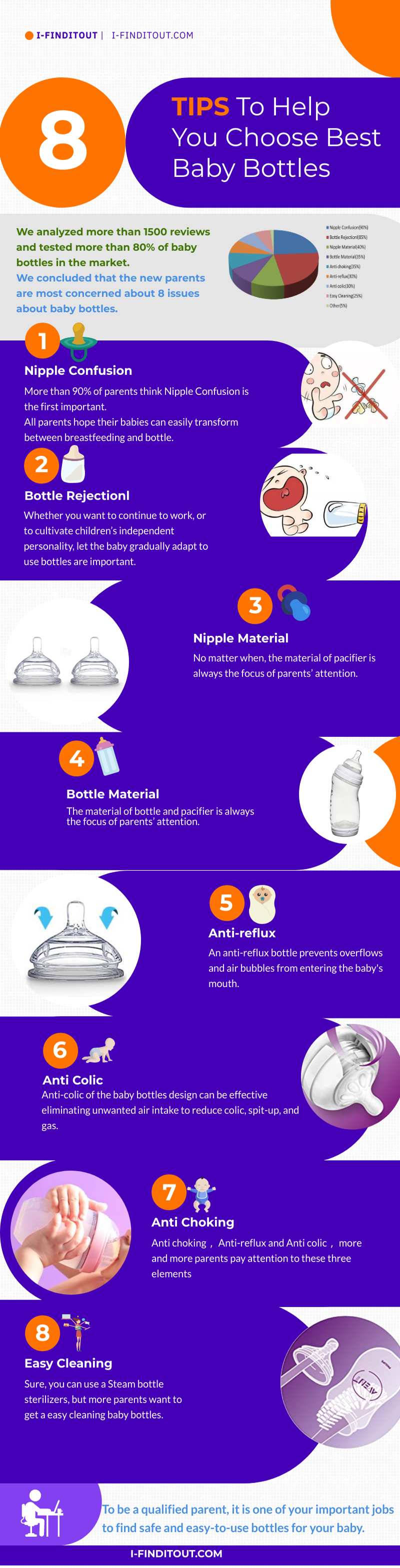 8 Tips To Help You Choose Best Baby Bottles