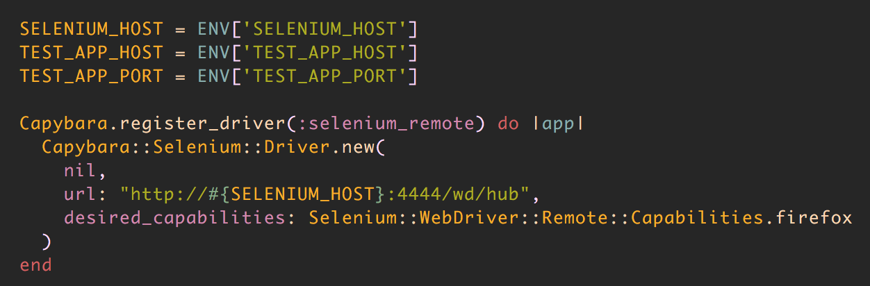 Running Selenium Javascript Tests Through Docker Containers