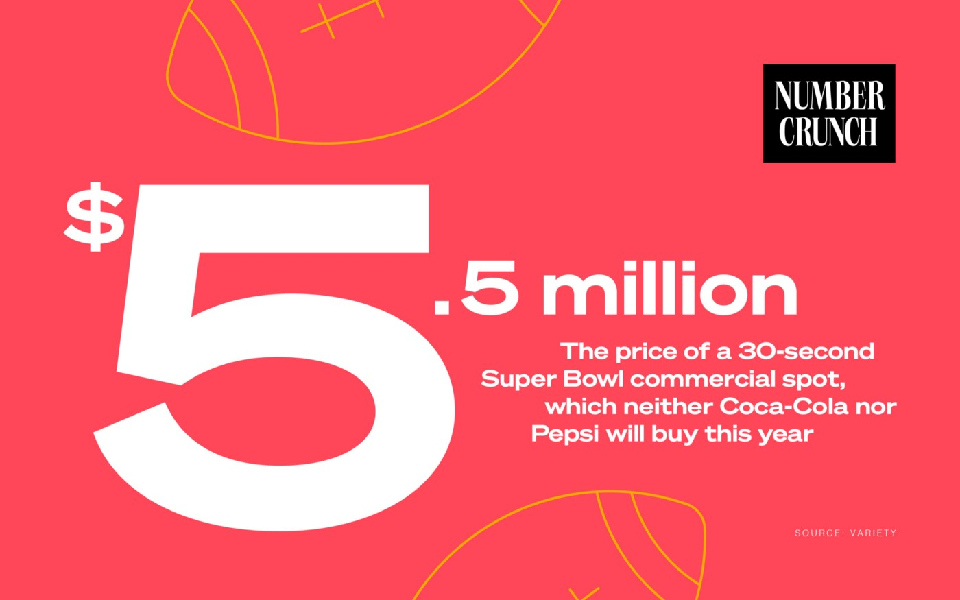 """Art for Number Crunch with the text """"$5.5 million—The price of a 30-sec Super Bowl commercial spot"""" with football design"""