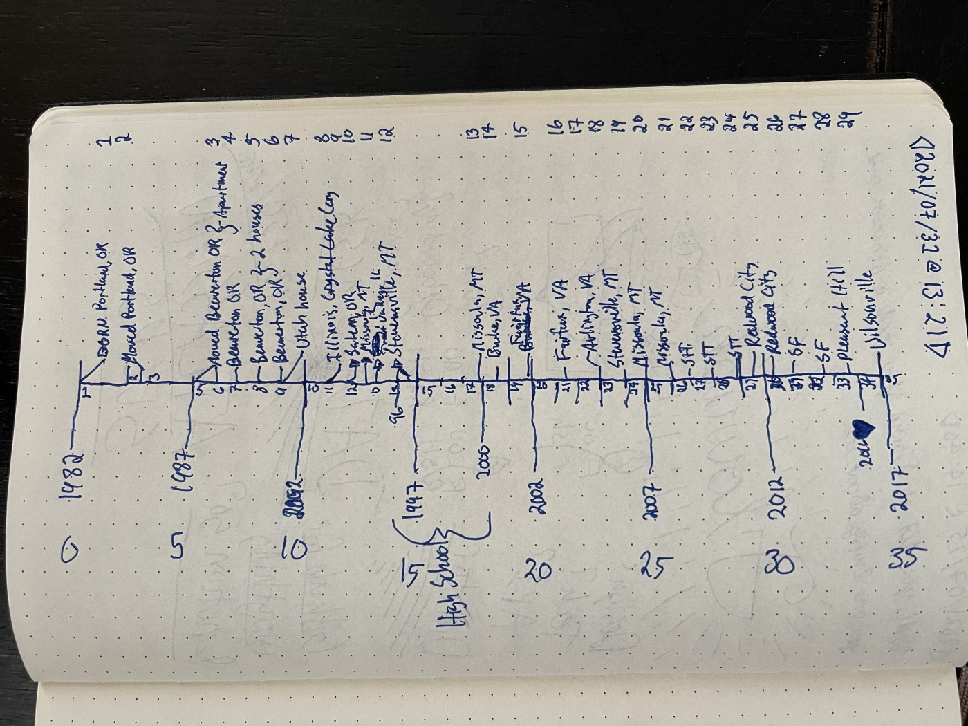 Handwritten timeline of where the author has lived in a notebook.