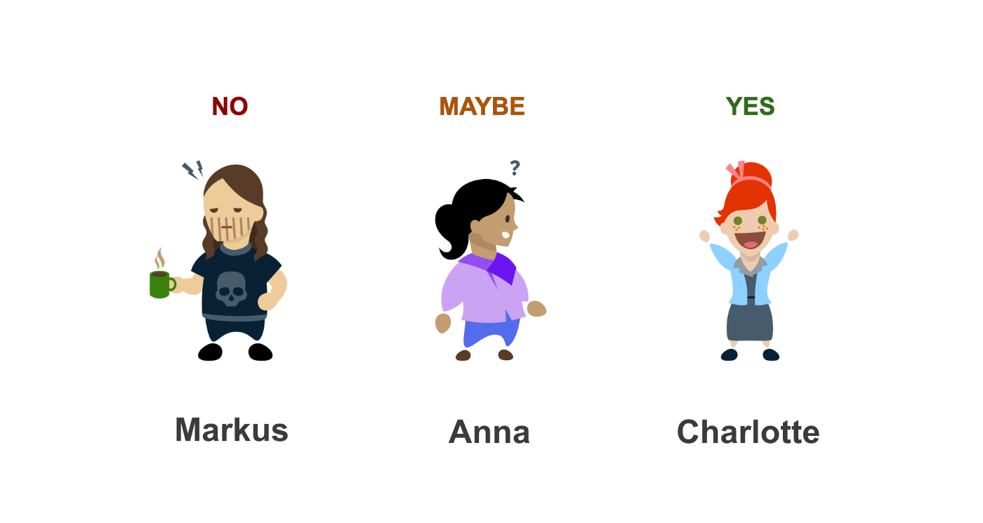 Three cartoon characters with the names Markus, Anna and Charlotte