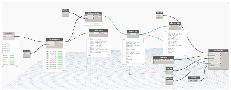 80,000 Cubic Meters of Concrete: Revit and Dynamo for Project Managers