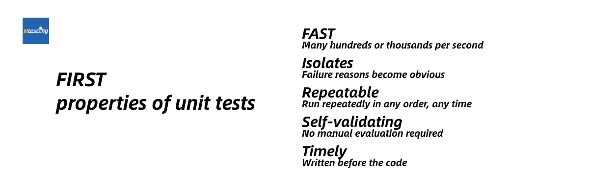 FIRST principles for unit tests.