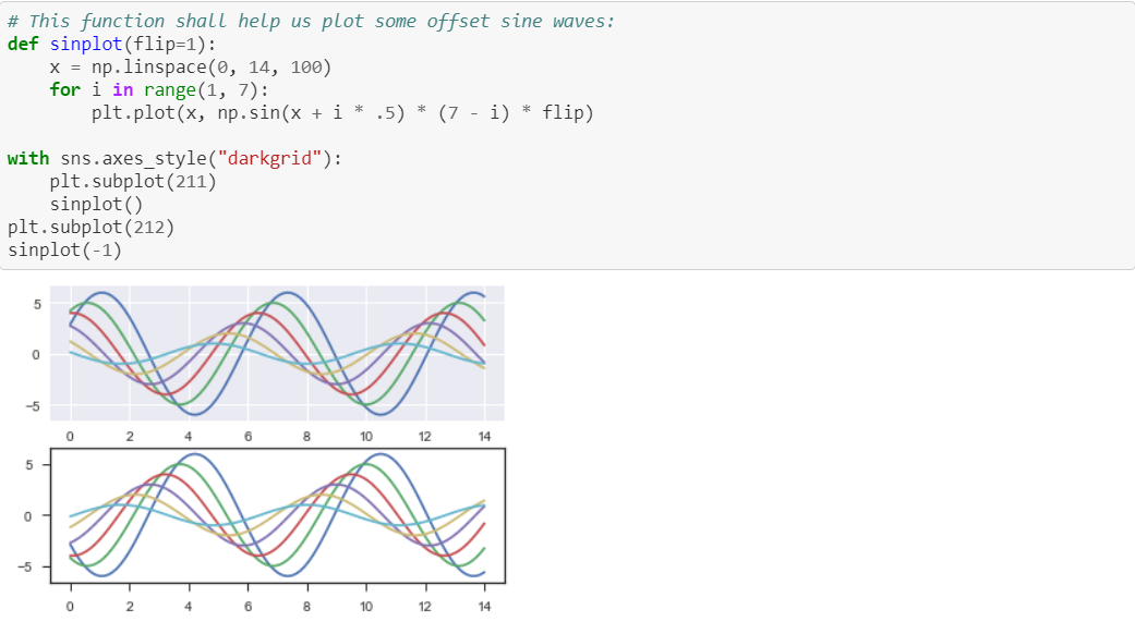 Data Visualization with Python and Seaborn — Part 1: Loading Datasets