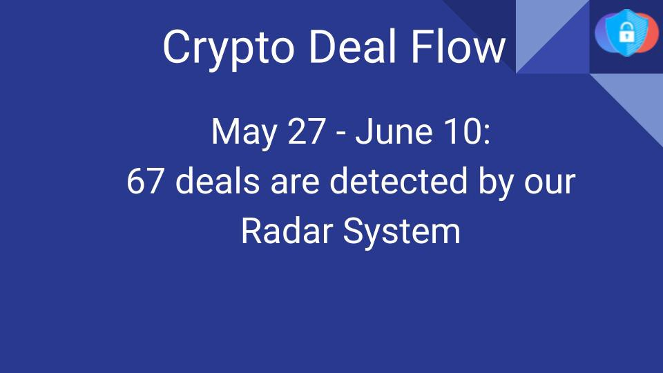 Crypto Deal Flow: May 27-June 10