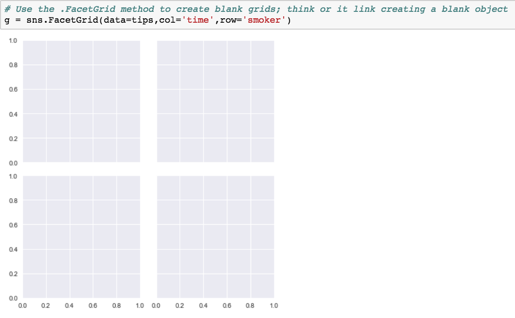 Day (5) — Data Visualization — How to use Seaborn Grids