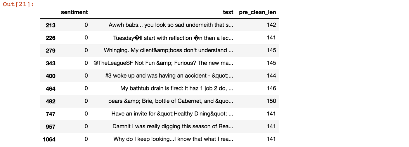 another twitter sentiment analysis with python  part  it looks like its time for some cleaning