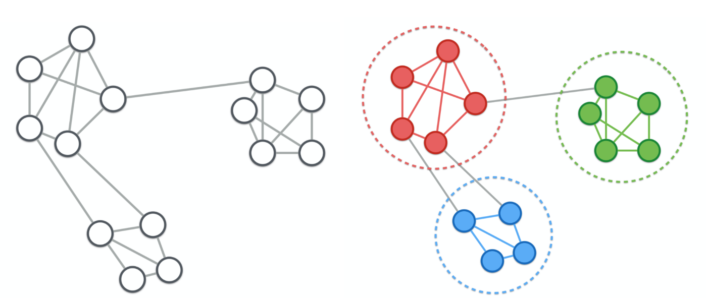 Graph-based machine learning: Part I - Insight Fellows Program