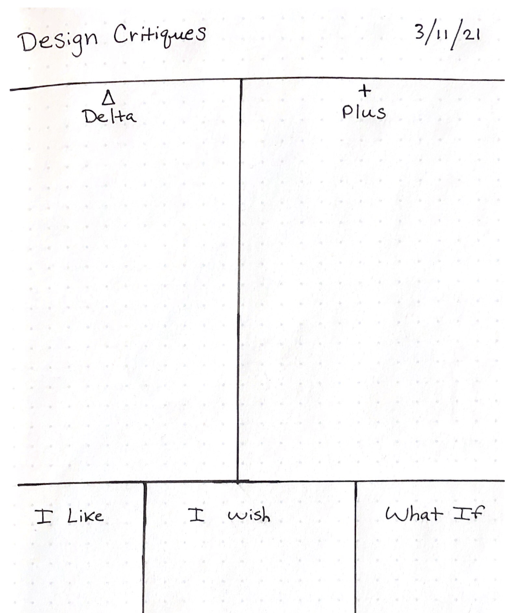 """This image depicts a template for a design critique. There are two grids—one for the """"Delta vs. Plus"""" critique model and another one for the """"I Like, I Wish, What If"""" model."""