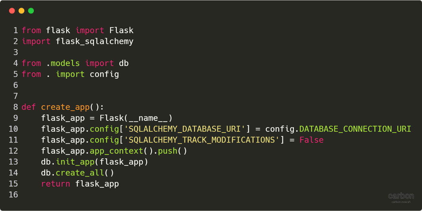Simple App with Flask, SQLAlchemy and Docker - Haseeb Majid - Medium