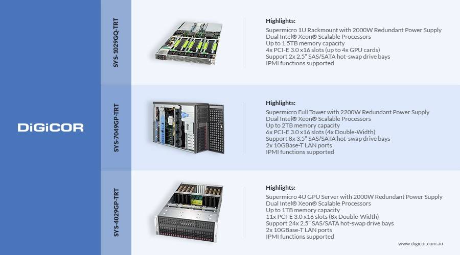 Affordable supercomputing GPU servers for research, engineering, and