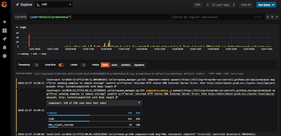 Grafana Logging using Loki - ITNEXT