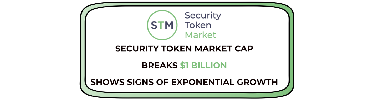 The security token market cap breaks one billion dollars for the first time in history!