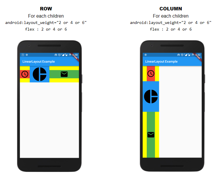Flutter For Android Developers : How to design LinearLayout in Flutter