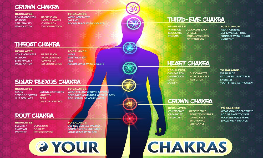 How to balance chakras