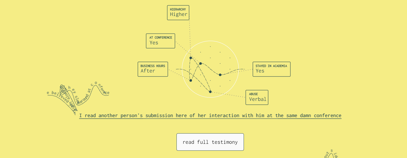 A screenshot from tiedinknots.io showing an excerpt and details from one of the stories