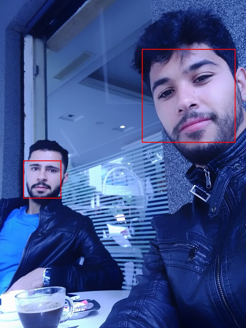 Face Detection models and softwares - Becoming Human: Artificial