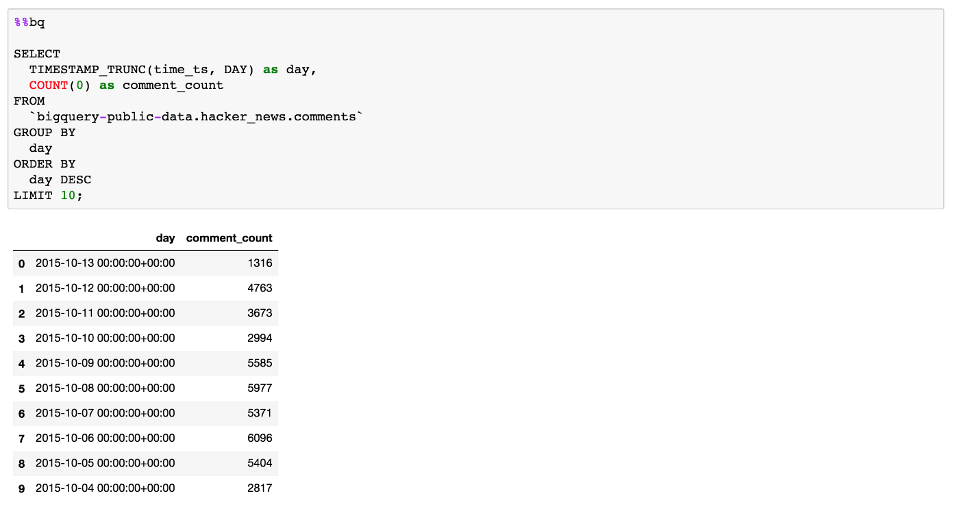 Productive research with custom IPython extensions, part 2: BigQuery