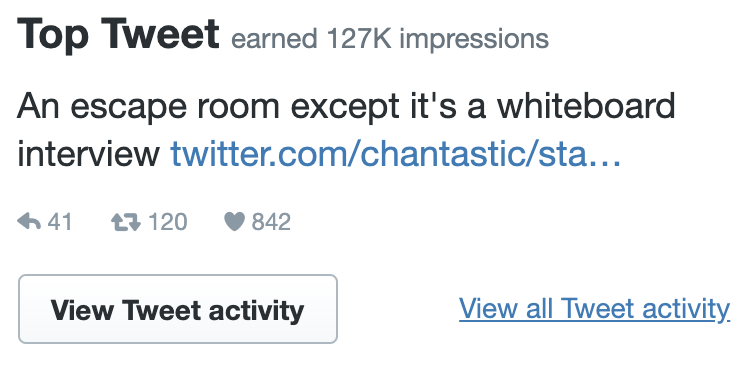 A tweet with 127,000 unique user impressions