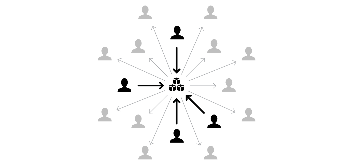 Diagram connoting contributions from federated contributors to a central system toolkit