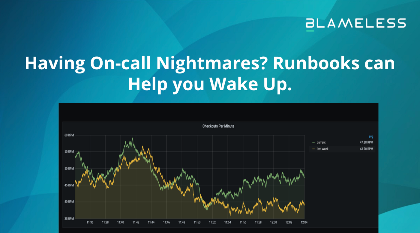"""Having On-call Nightmares? Runbooks can Help you Wake Up."" with a graph of week-over-week checkouts below."