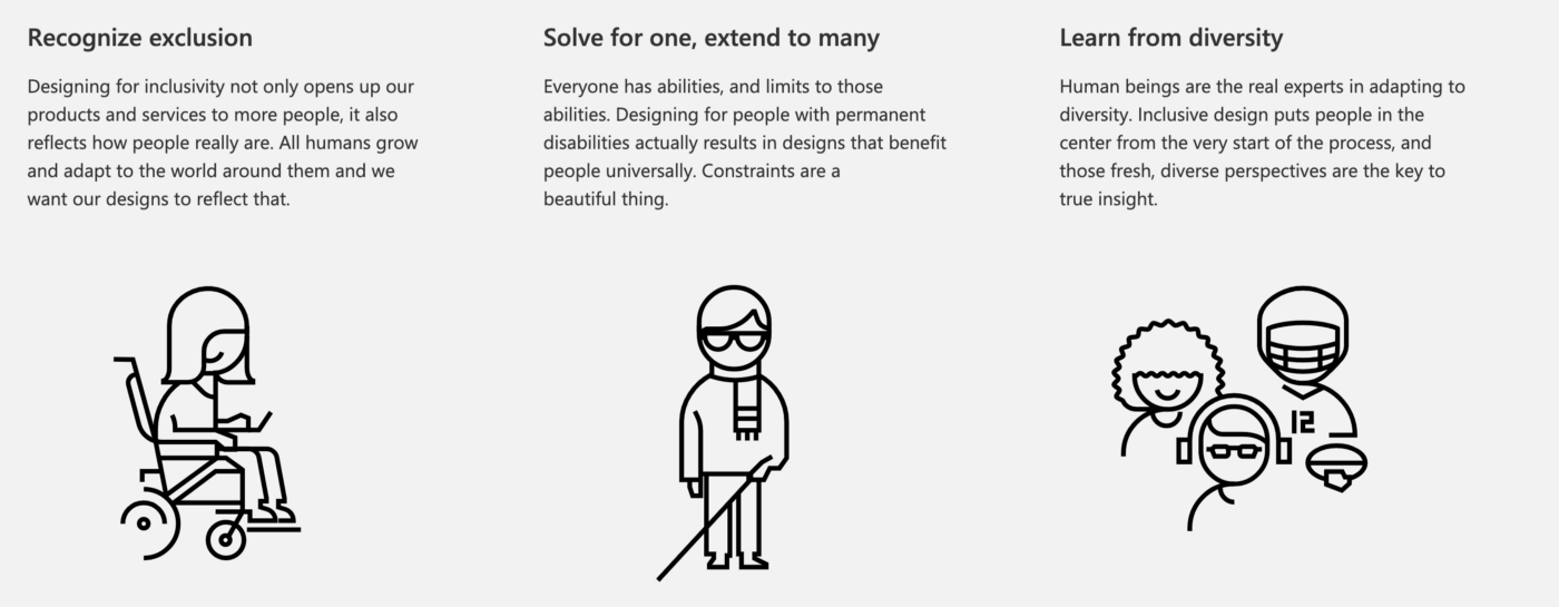 Ilustrations people with disabilities