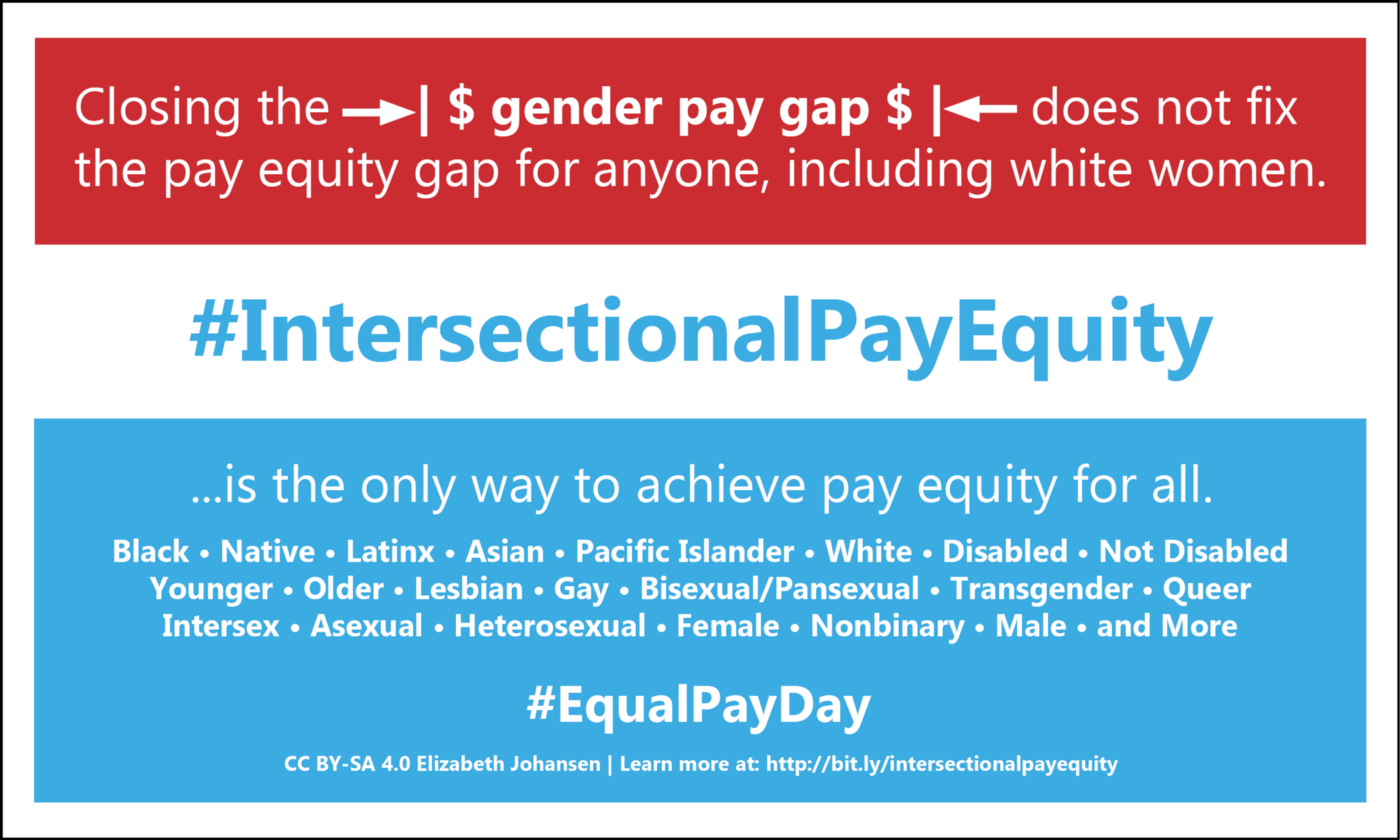 Closing the gender pay gap does not fix the pay equity gap for anyone. #IntersectionalPayEquity is the only way to achieve pay equity for all, including white women. Black, Native, Latinx, Asian, Pacific Islander, White, Disabled, Not Disabled, Younger, Older, Lesbian, Gay, Bisexual/Pansexual, Transgender, Queer, Intersex, Asexual, Heterosexual, Female, Nonbinary, Male, and More. #EqualPayDay. CC BY-SA Elizabeth Johansen. Learn more at http://bit.ly/intersectionalpayequity