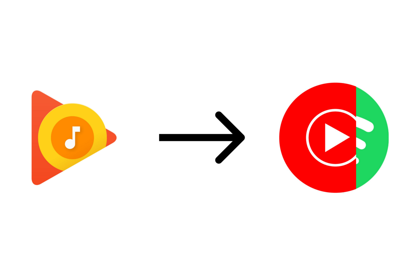 Google play music icon with an arrow pointing to Youtube Music's logo with the Spotify logo being revealed behind it