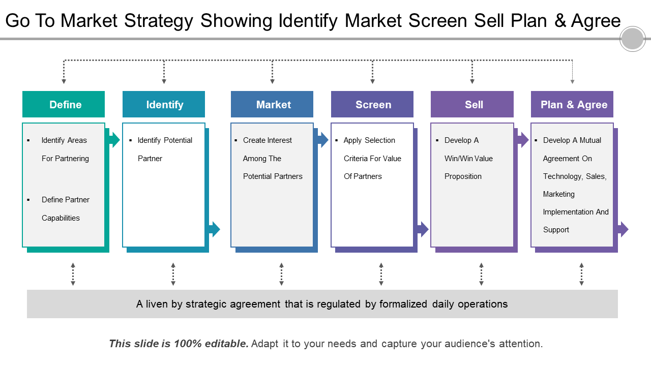 Go to Market Strategy PPT Presentation Template