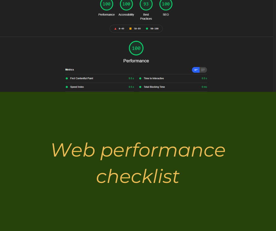 Performance results of a website