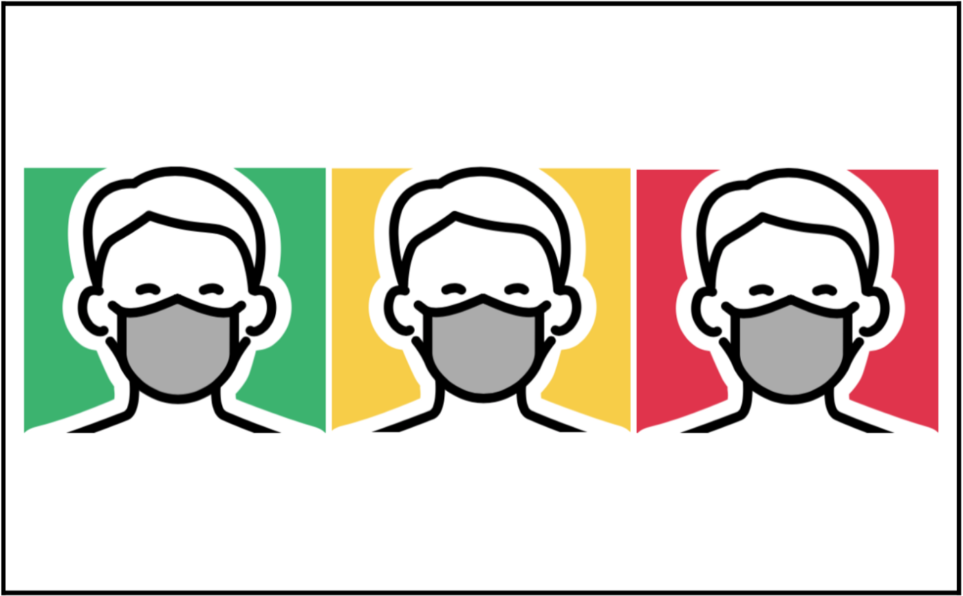 Three mask-wearing individuals in different colored boxes (green, yellow, and red) indicating varying levels of Covid-19 risk.