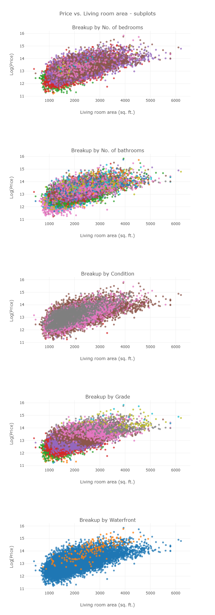 Colorscale Plotly