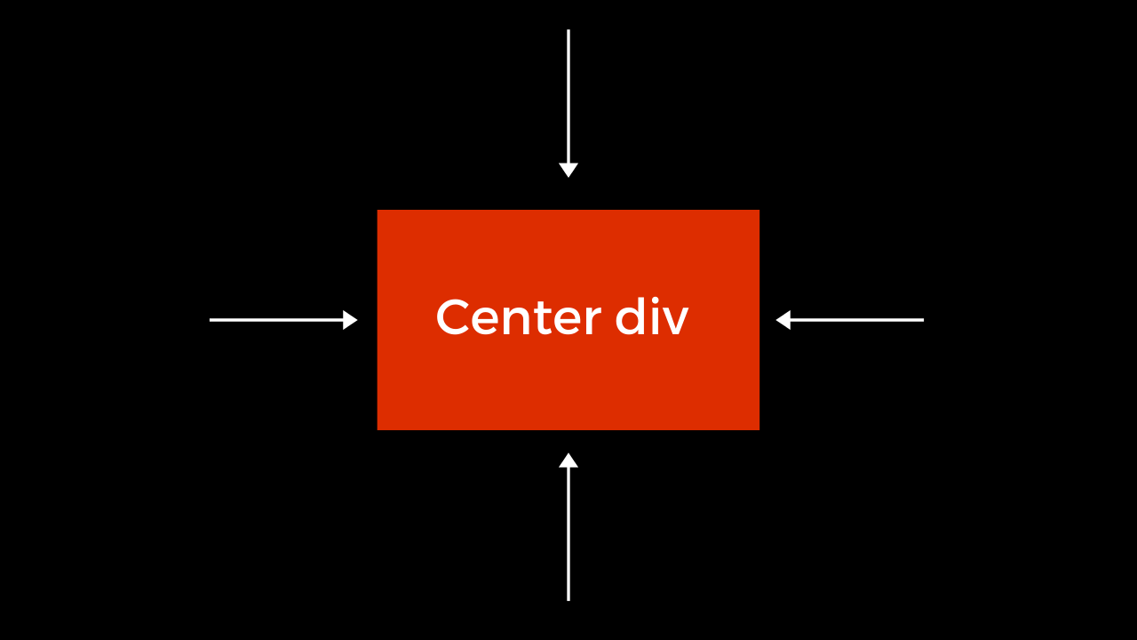 Center a Div with CSS
