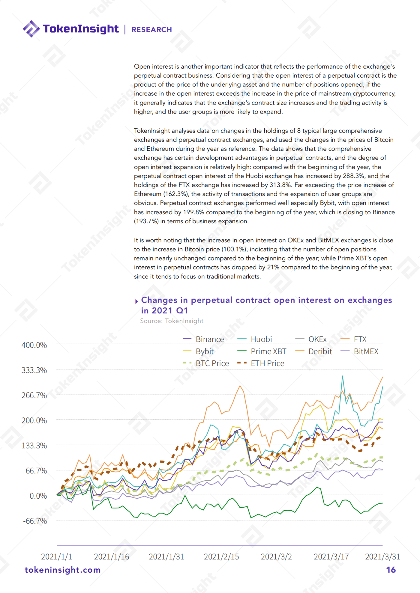 2021 Q1 Cryptocurrency Perpetual Contracts Trading Report   TokenInsight