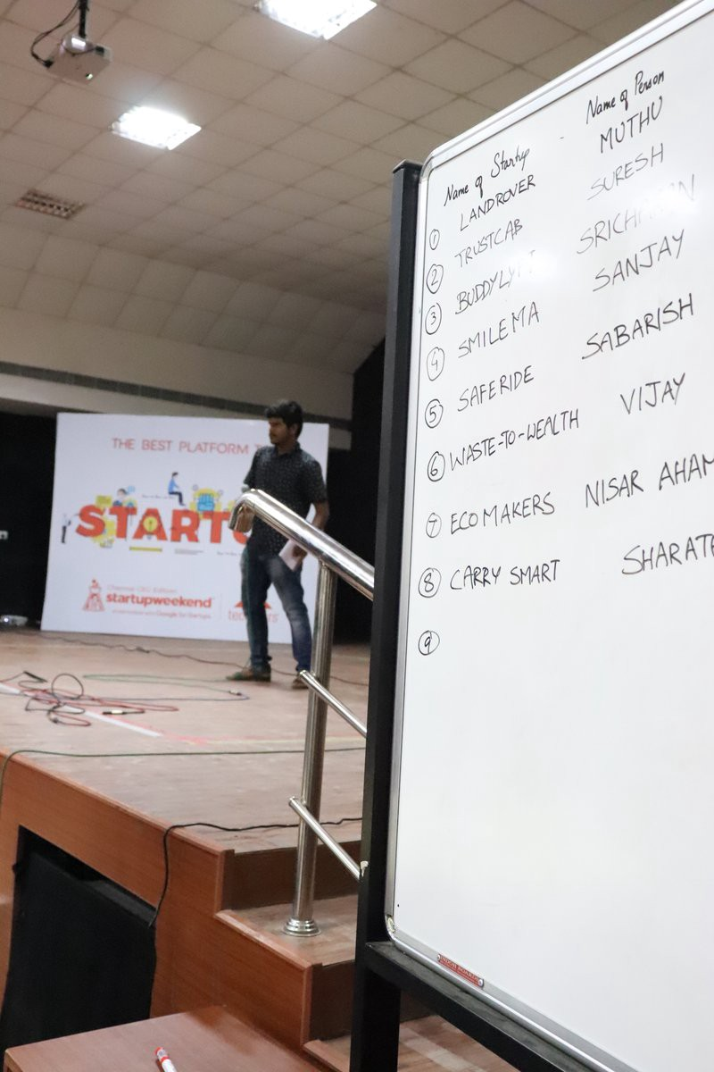 StartupWeekend CEG 2019 Pitches - Why Rusty? Spark!