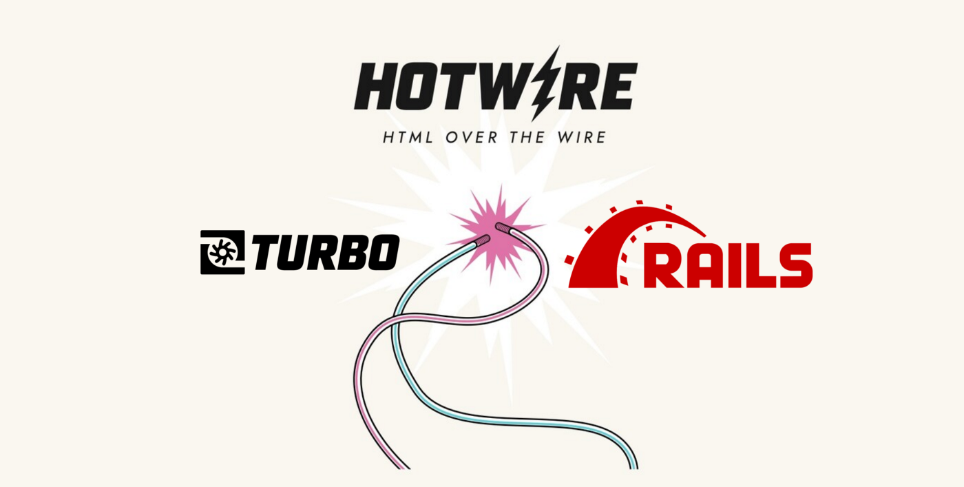 Hotwire, Turbo, and Rails logos