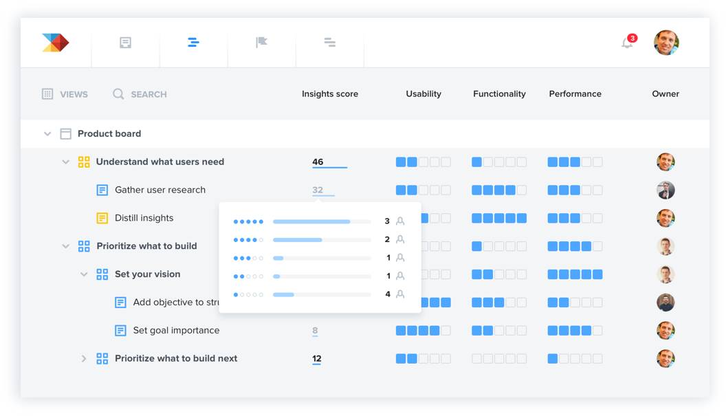 The Digital Product Stack: 44 Tools of the Trade - Muzli - Design