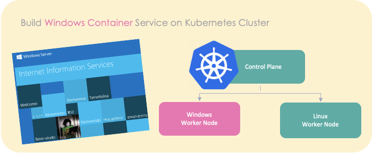 Building a Windows container service on a Kubernetes cluster