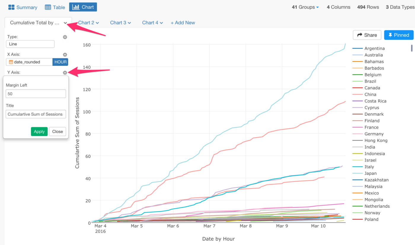 Introducing Interactive Chart Sharing and Embedding