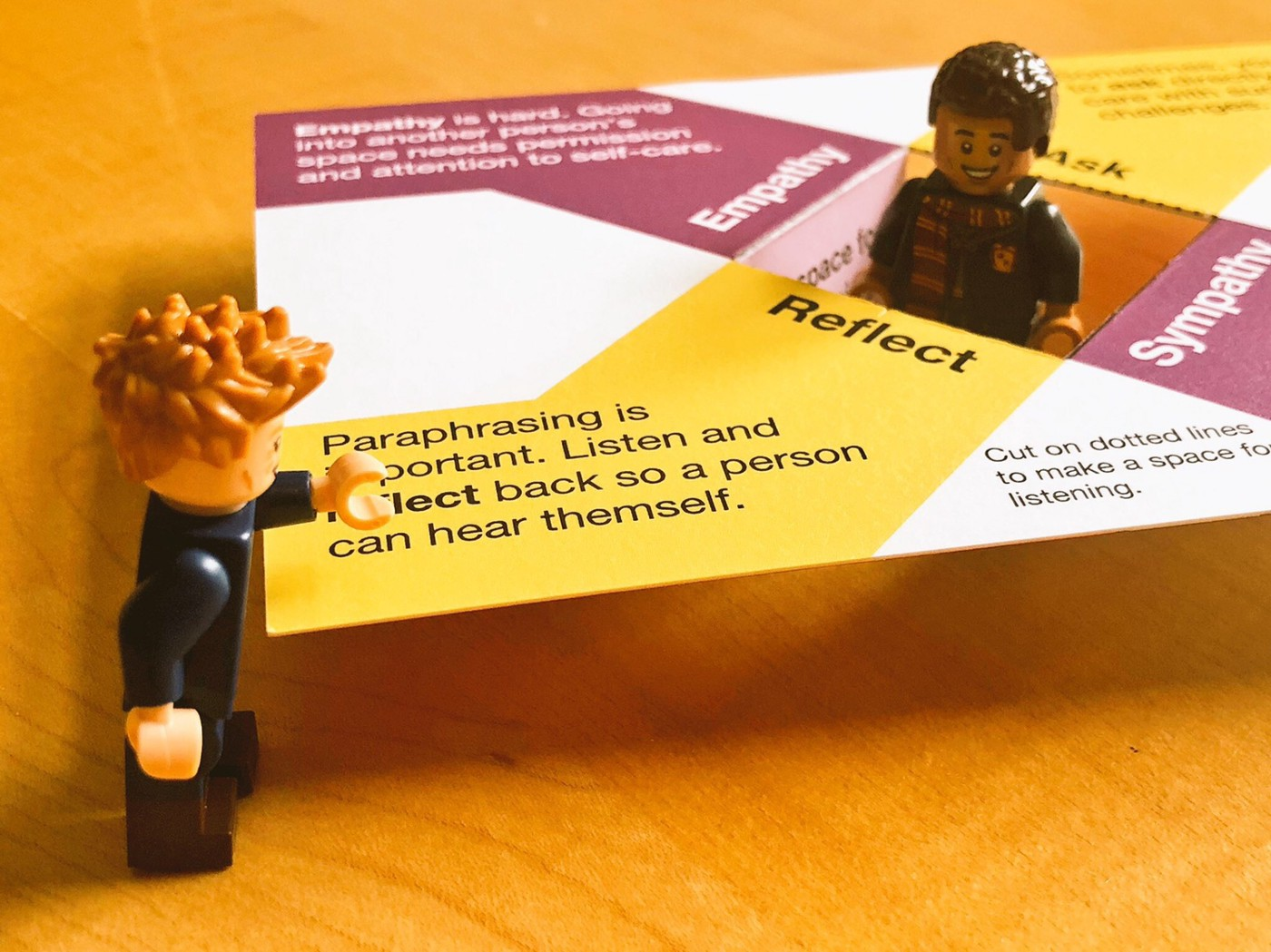 Minifig has moved to another card to point at text about paraphrasing