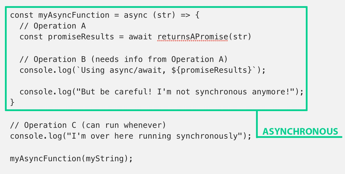 Async/Await vs Promises — A Guide and Cheat Sheet - Level Up Your Code
