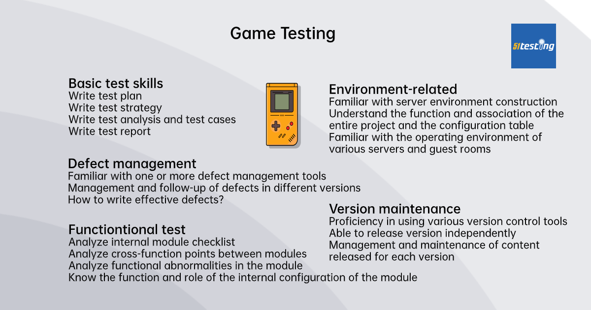 skills that game testers need to master-51testing