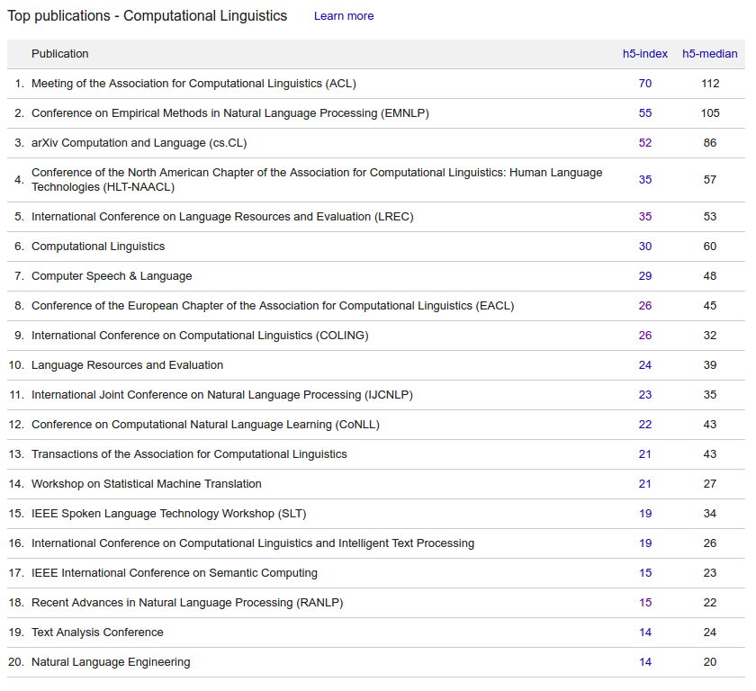 Google Scholar Metrics revisited: normalising for publication count