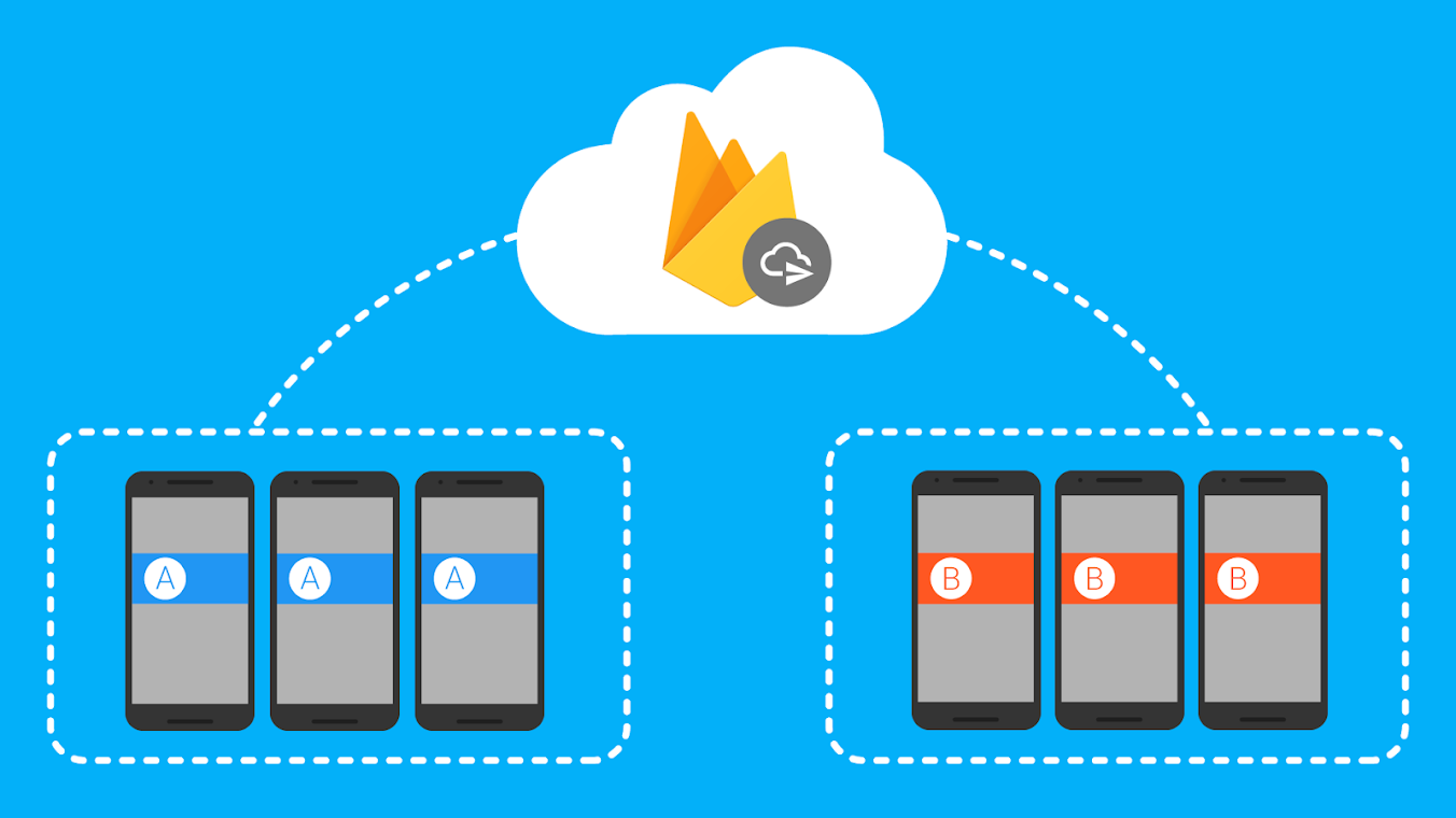 Implementing Apache Cordova Push Notifications in Android using Firebase
