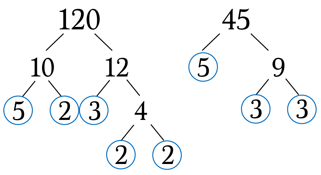 Using Factor Trees to Find GCFs and LCMs - Math Hacks - Medium