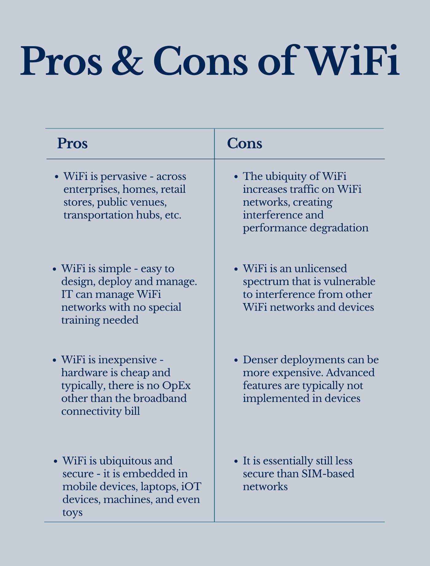 Pros and Cons of WiFi