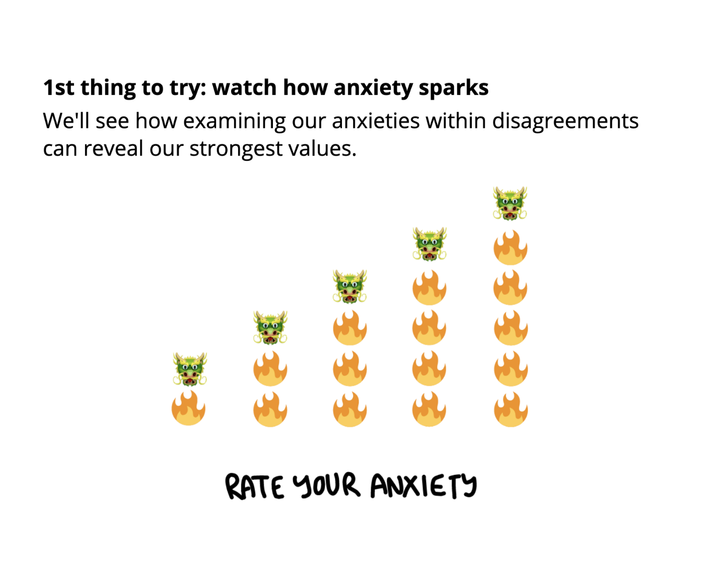 1st thing to try: watch how anxiety sparks