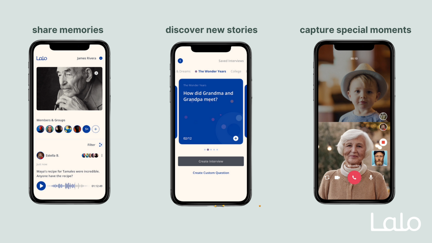 Image description: three mobile phones with images of the Lalo app