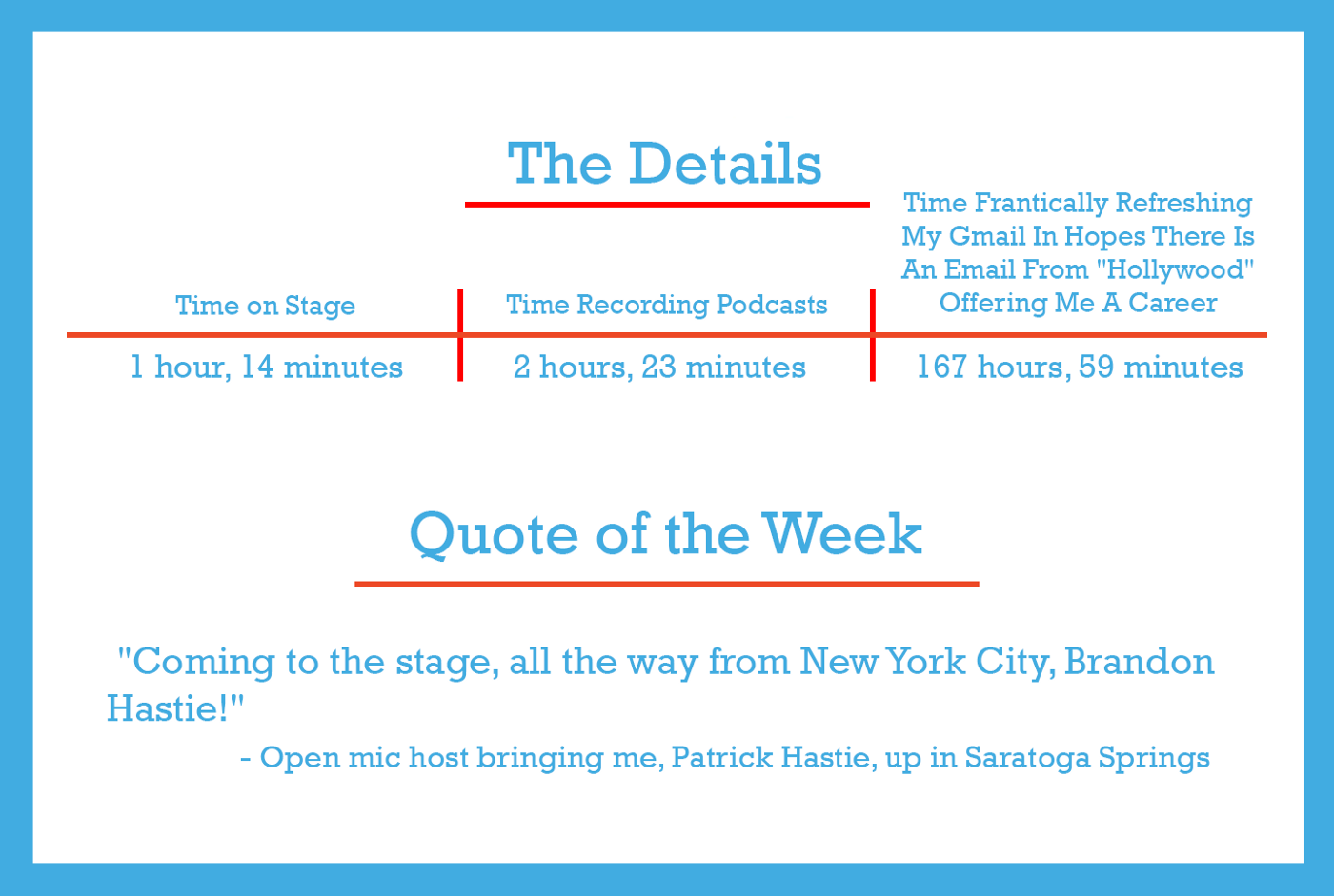 A Week in the Life of a Brooklyn Stand-Up Comedian